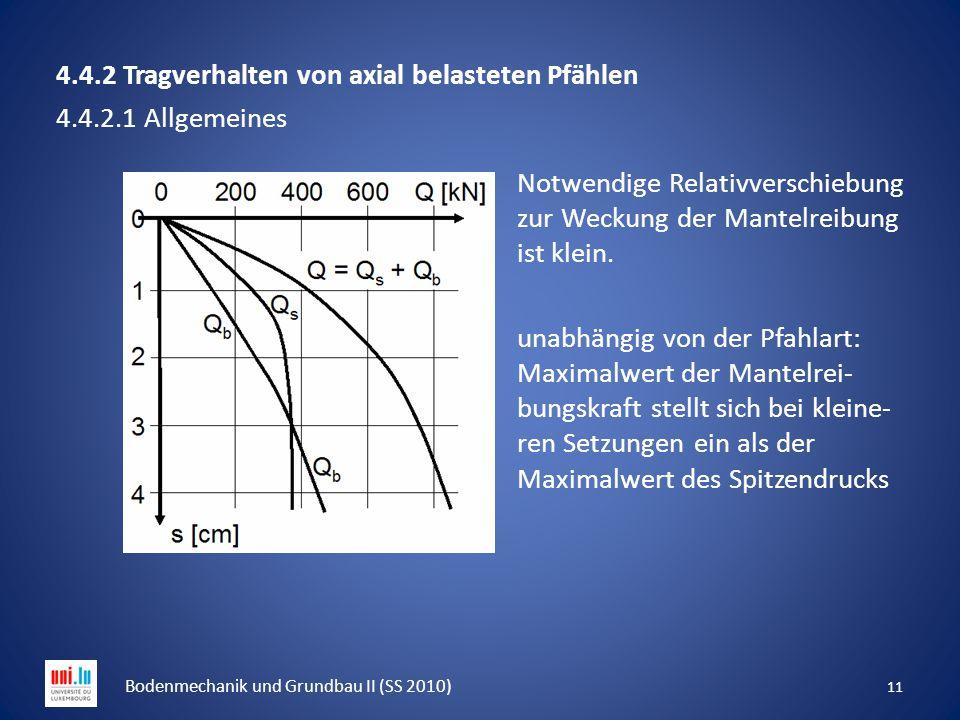 4.4.2 Tragverhalten von axial belasteten Pfählen 4.4.2.1 Allgemeines Notwendige Relativverschiebung zur Weckung der Mantelreibung ist klein. unabhängi