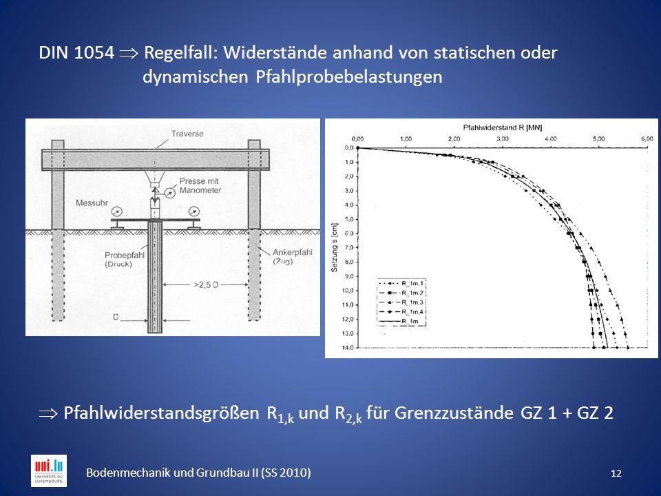 DIN 1054  Regelfall: Widerstände anhand von statischen oder dynamischen Pfahlprobebelastungen  Pfahlwiderstandsgrößen R 1,k und R 2,k für Grenzzustä