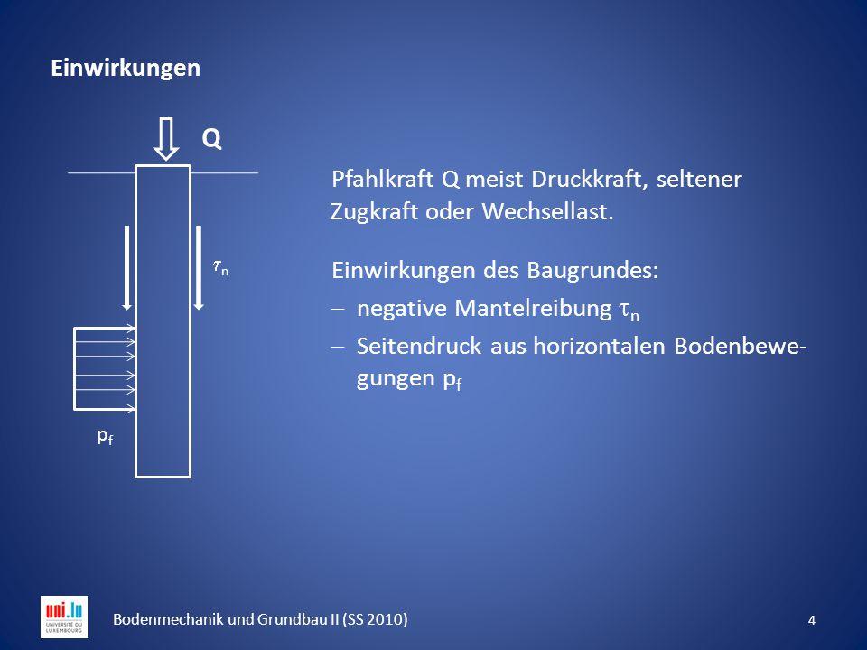Einwirkungen Pfahlkraft Q meist Druckkraft, seltener Zugkraft oder Wechsellast. Einwirkungen des Baugrundes:  negative Mantelreibung  n  Seitendruc
