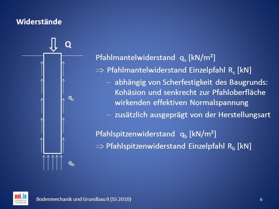 Widerstände Pfahlmantelwiderstand q s [kN/m²]  Pfahlmantelwiderstand Einzelpfahl R s [kN]  abhängig von Scherfestigkeit des Baugrunds: Kohäsion und