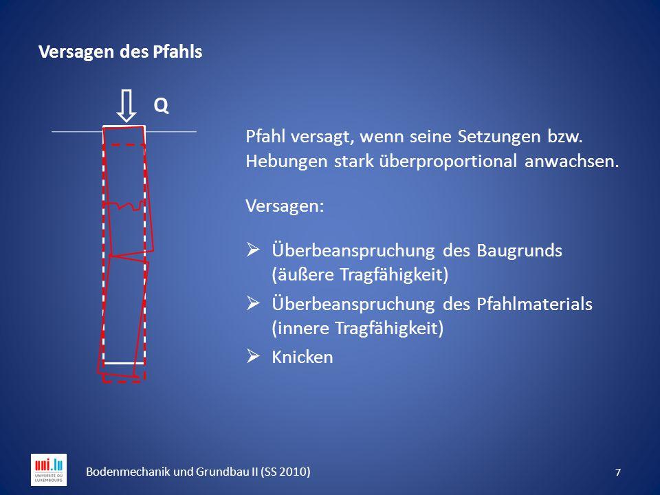 Versagen des Pfahls Pfahl versagt, wenn seine Setzungen bzw. Hebungen stark überproportional anwachsen. Versagen:  Überbeanspruchung des Baugrunds (ä