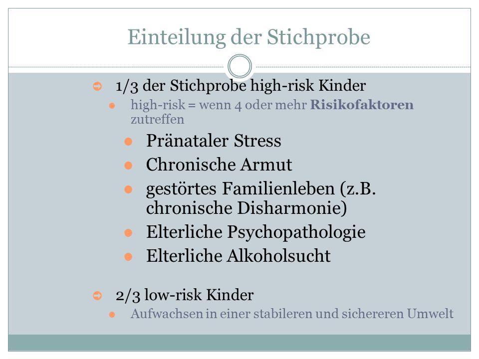 Einteilung der Stichprobe ➲ 1/3 der Stichprobe high-risk Kinder high-risk = wenn 4 oder mehr Risikofaktoren zutreffen Pränataler Stress Chronische Arm