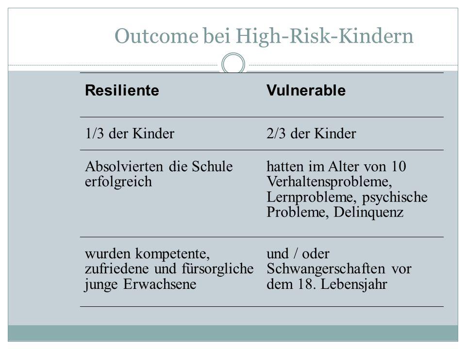 Outcome bei High-Risk-Kindern ResilienteVulnerable 1/3 der Kinder2/3 der Kinder Absolvierten die Schule erfolgreich hatten im Alter von 10 Verhaltensp