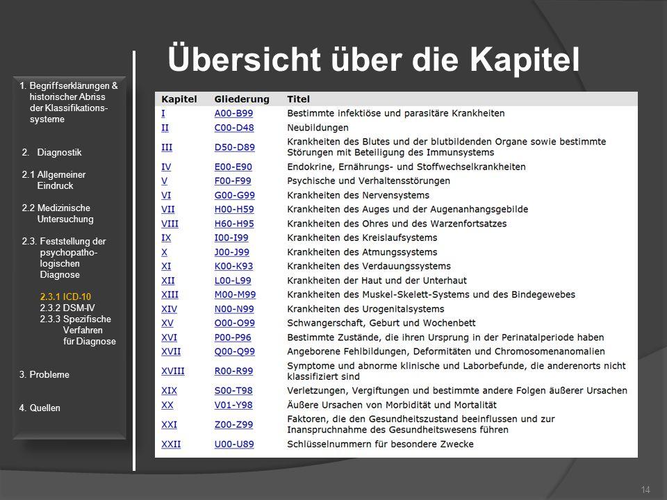 14 1. Begriffserklärungen & historischer Abriss der Klassifikations- systeme 2. Diagnostik 2.1 Allgemeiner Eindruck 2.2 Medizinische Untersuchung 2.3.