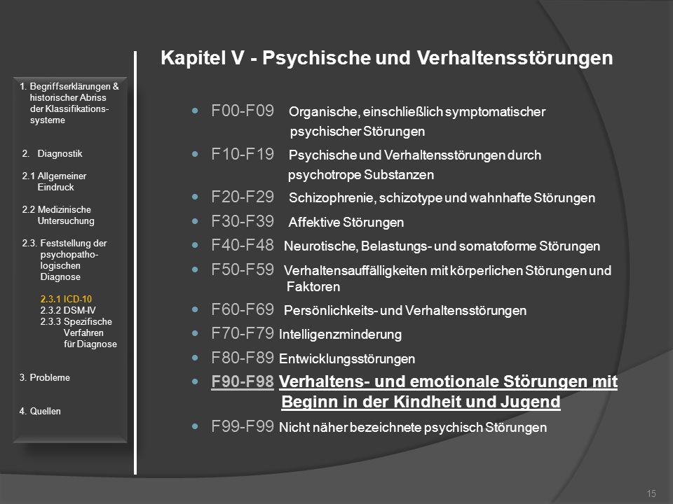 Kapitel V - Psychische und Verhaltensstörungen F00-F09 Organische, einschließlich symptomatischer psychischer Störungen F10-F19 Psychische und Verhalt
