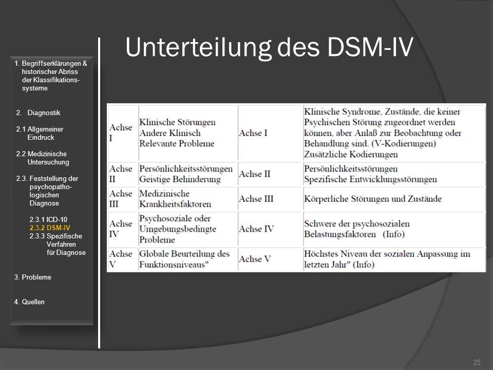 Unterteilung des DSM-IV 25 1. Begriffserklärungen & historischer Abriss der Klassifikations- systeme 2. Diagnostik 2.1 Allgemeiner Eindruck 2.2 Medizi