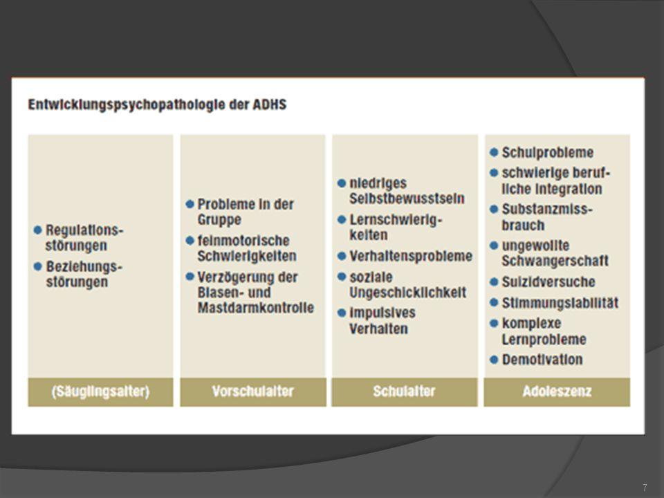 Für eine Diagnose nach den Kriterien des DSM-IV ist es des Weiteren unerlässlich, dass  einige Symptome der Hyperaktivität, Impulsivität oder Unaufmerksamkeit, die die Beeinträchtigung verursachen, bereits vor dem 7.
