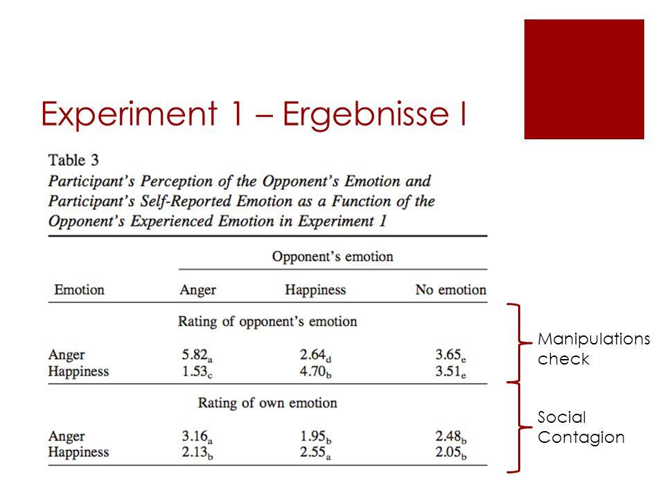Experiment 1 – Ergebnisse I Manipulations check Social Contagion