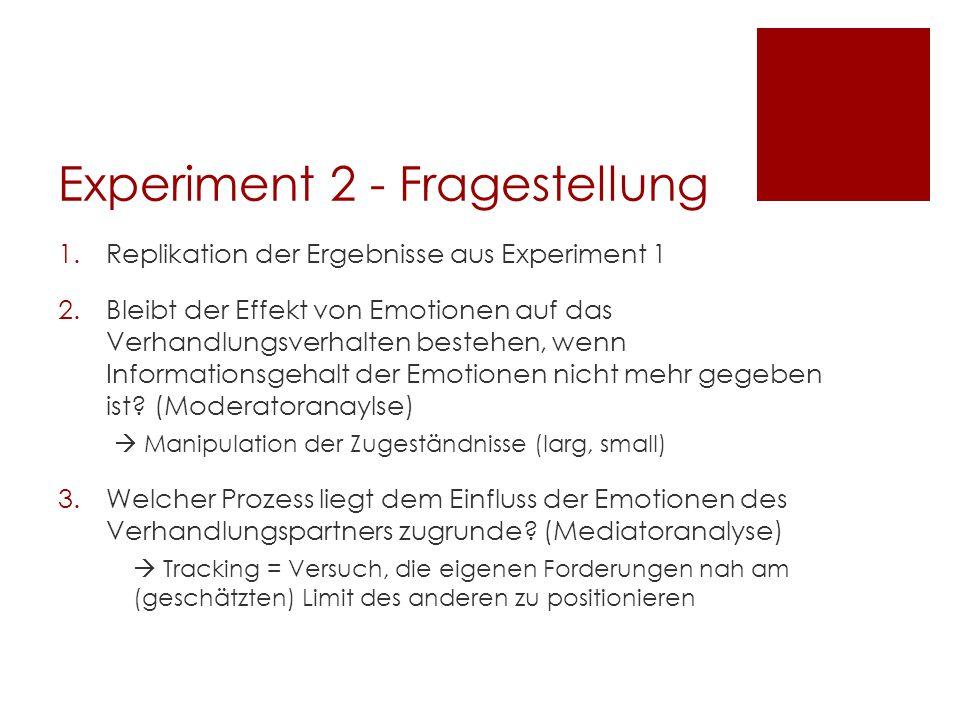 Experiment 2 - Fragestellung 1.Replikation der Ergebnisse aus Experiment 1 2.Bleibt der Effekt von Emotionen auf das Verhandlungsverhalten bestehen, w
