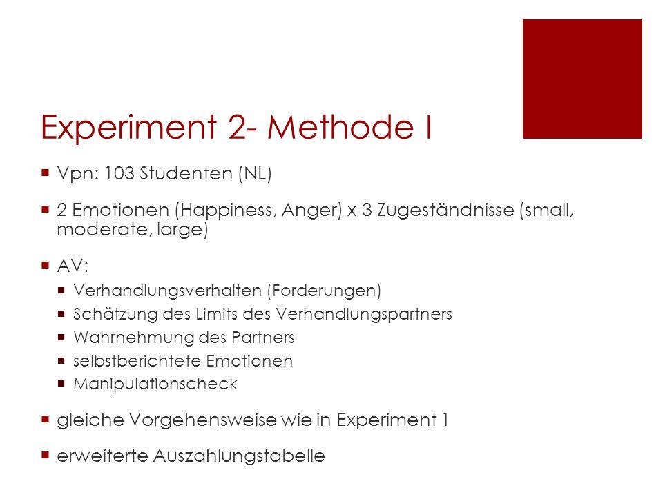 Experiment 2- Methode I  Vpn: 103 Studenten (NL)  2 Emotionen (Happiness, Anger) x 3 Zugeständnisse (small, moderate, large)  AV:  Verhandlungsver