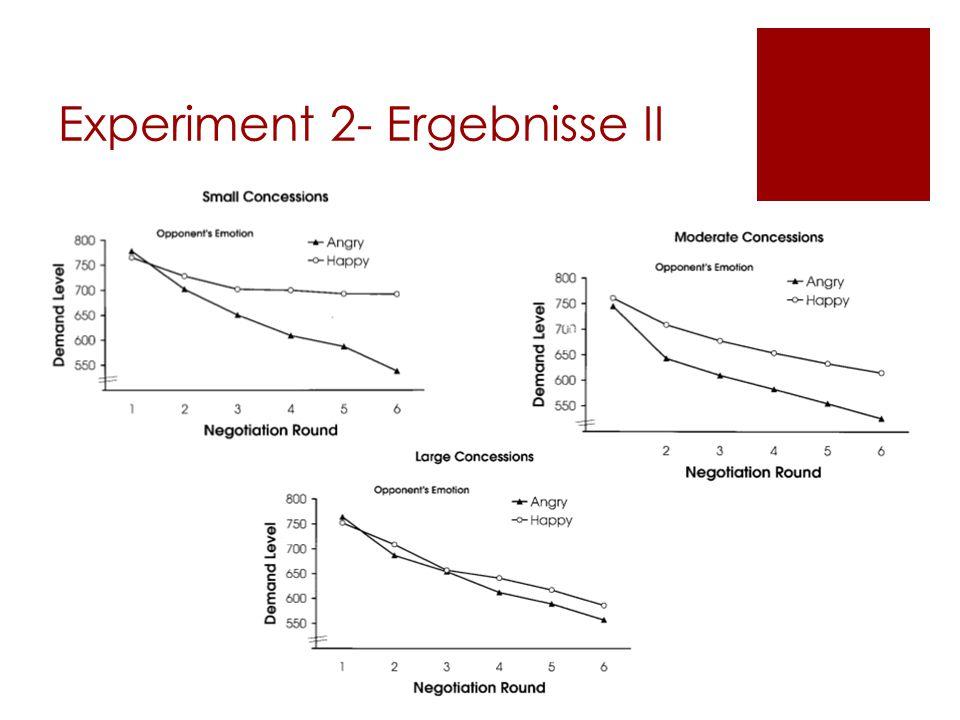 Experiment 2- Ergebnisse II