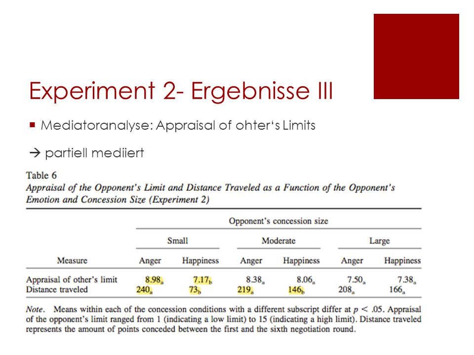 Experiment 2- Ergebnisse III  Mediatoranalyse: Appraisal of ohter's Limits  partiell mediiert