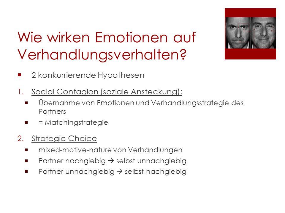 Wie wirken Emotionen auf Verhandlungsverhalten?  2 konkurrierende Hypothesen 1.Social Contagion (soziale Ansteckung):  Übernahme von Emotionen und V