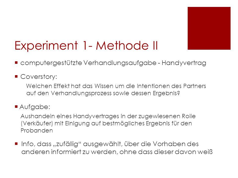 1.Vorschlag Käufer (= Computer; 8-7-8, 8-7-7, 8-6-7, 7-6-7, 7-6-6, 6-6-6) 2.Vorschlag Verkäufer (=Proband) 3.Info über nächsten Vorschlag des Käufers nach 1., 3., 5.