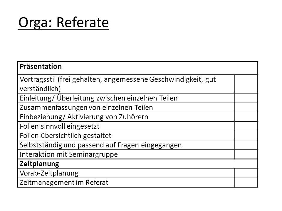 Präsentation Vortragsstil (frei gehalten, angemessene Geschwindigkeit, gut verständlich) Einleitung/ Überleitung zwischen einzelnen Teilen Zusammenfassungen von einzelnen Teilen Einbeziehung/ Aktivierung von Zuhörern Folien sinnvoll eingesetzt Folien übersichtlich gestaltet Selbstständig und passend auf Fragen eingegangen Interaktion mit Seminargruppe Zeitplanung Vorab-Zeitplanung Zeitmanagement im Referat