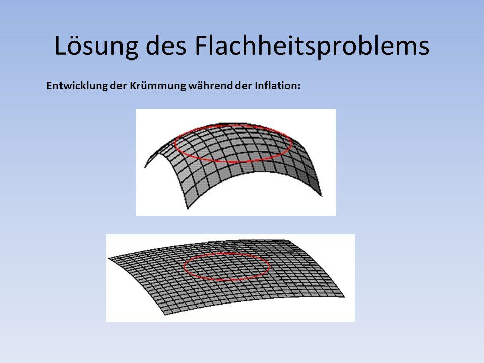 Lösung des Horizontproblems Normale Expansion (lt. Urknallmodell)