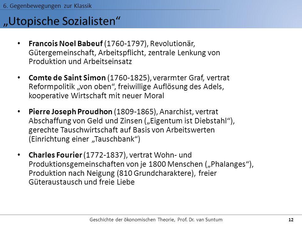 """Utopische Sozialisten"" 6. Gegenbewegungen zur Klassik Geschichte der ökonomischen Theorie, Prof. Dr. van Suntum 12 Francois Noel Babeuf (1760-1797),"