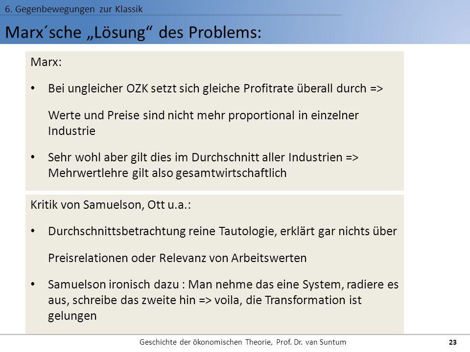 """Marx´sche """"Lösung"""" des Problems: 6. Gegenbewegungen zur Klassik Geschichte der ökonomischen Theorie, Prof. Dr. van Suntum 23 Marx: Bei ungleicher OZK"""