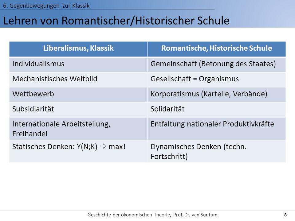 Lehren von Romantischer/Historischer Schule 6. Gegenbewegungen zur Klassik Geschichte der ökonomischen Theorie, Prof. Dr. van Suntum 8 Liberalismus, K