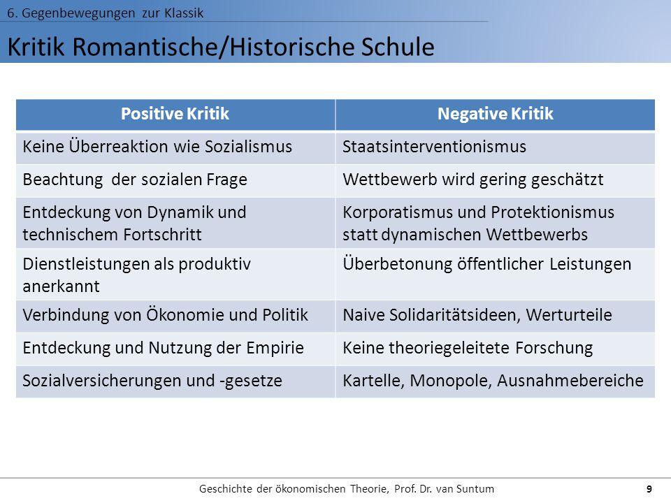 Kritik Romantische/Historische Schule 6. Gegenbewegungen zur Klassik Geschichte der ökonomischen Theorie, Prof. Dr. van Suntum 9 Positive KritikNegati
