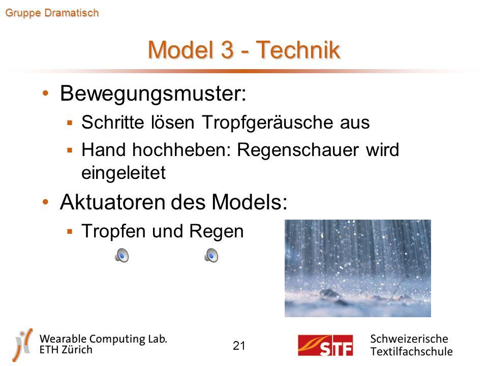 Model 3 Regen - Design 20 Gruppe Dramatisch  Am Haar festgemachte Bänder mit Glaskristallen lösen sich und prasseln zu Boden  Metallkorb in Tropfenform