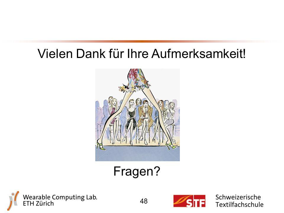 Modenshow 26. August: Innovationday 3. Septemeber: Diplom Fashion Show in der Härterei Zürich 47
