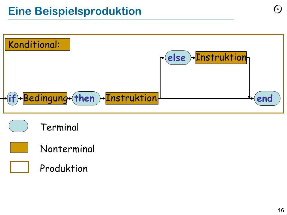 16 Eine Beispielsproduktion Terminal Nonterminal Produktion Konditional: if else end then BedingungInstruktion