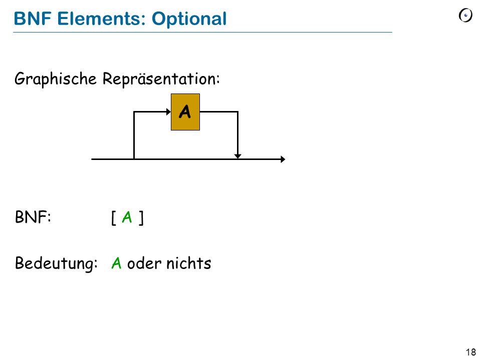 18 Graphische Repräsentation: BNF:[ A ] Bedeutung:A oder nichts BNF Elements: Optional A