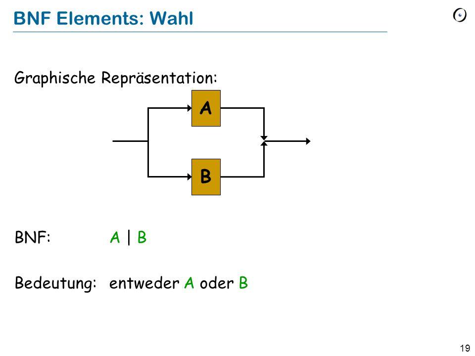 19 Graphische Repräsentation: BNF:A | B Bedeutung:entweder A oder B BNF Elements: Wahl A B