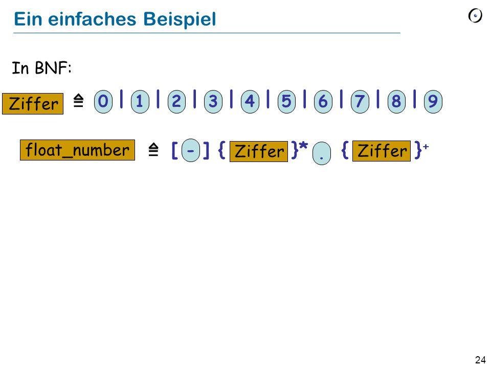 25 BNF Elemente kombiniert In BNF geschrieben: Konditional: if else end then BedingungInstruktion [ else end if then Bedingung ] Konditional =