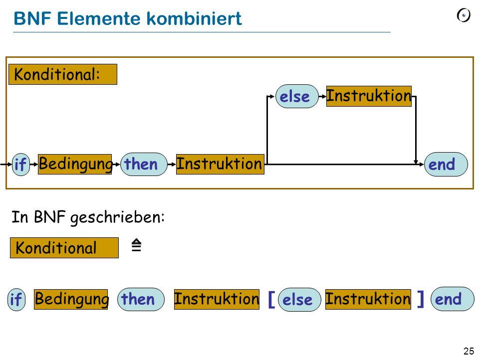 26 BNF: Konditional mit elseif Konditional Then_teil_liste Else_teilThen_teil_liste ifend [] Then_teil elseif }*}* { Then_teil Boolescher_ausdruck then Verbund Else_teil else Verbund = = = =