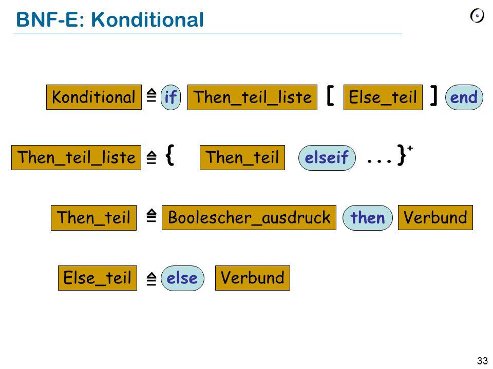 33 BNF-E: Konditional Konditional Then_teil_liste Else_teilThen_teil_liste ifend [] Then_teil Boolescher_ausdruck then Verbund Else_teil else Verbund
