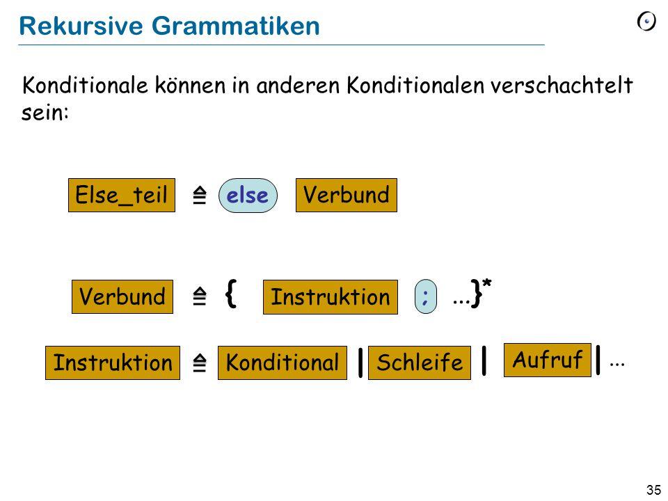 35 Konditionale können in anderen Konditionalen verschachtelt sein: Rekursive Grammatiken Else_teil else Verbund Instruktion …}*…}* {... Aufruf Kondit
