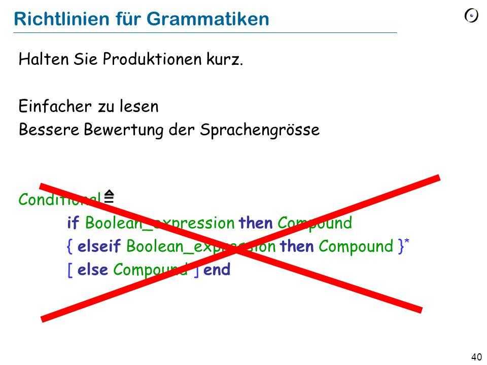 41 Richtlinien für Grammatiken Behandeln Sie lexikale Konstrukte wie Terminale Bezeichner Konstante Werte Identifier Letter {Letter | Digit | _ }* Integer_constant [-]{Digit} + Floating_point [-] {Digit}* . {Digit} + Letter A | B |...
