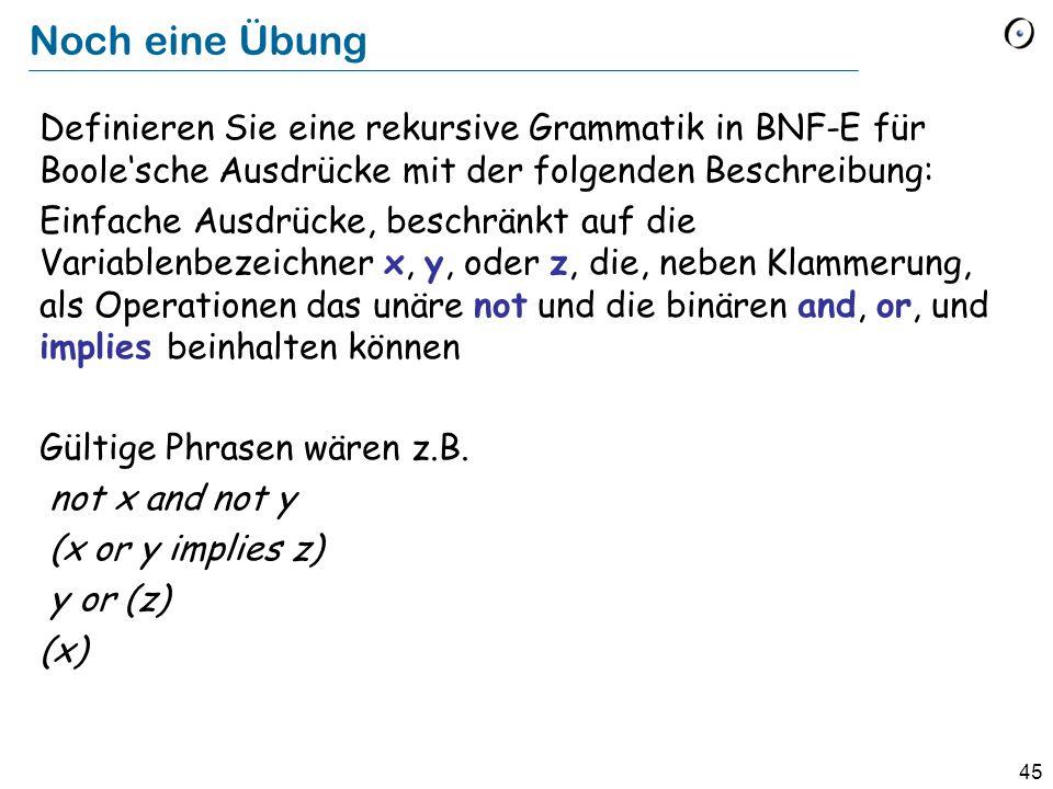 46 Lösung B_expr With_par | Expr With_par ( Expr ) ExprNot_term | Bin_term | Variable Bin_termB_expr Bin_op B_expr Bin_op implies | or | and Not_term not B_expr Variable x | y | z Bemerkung: hier brauchen wir x um Terminale zu bezeichnen = = = = = = =