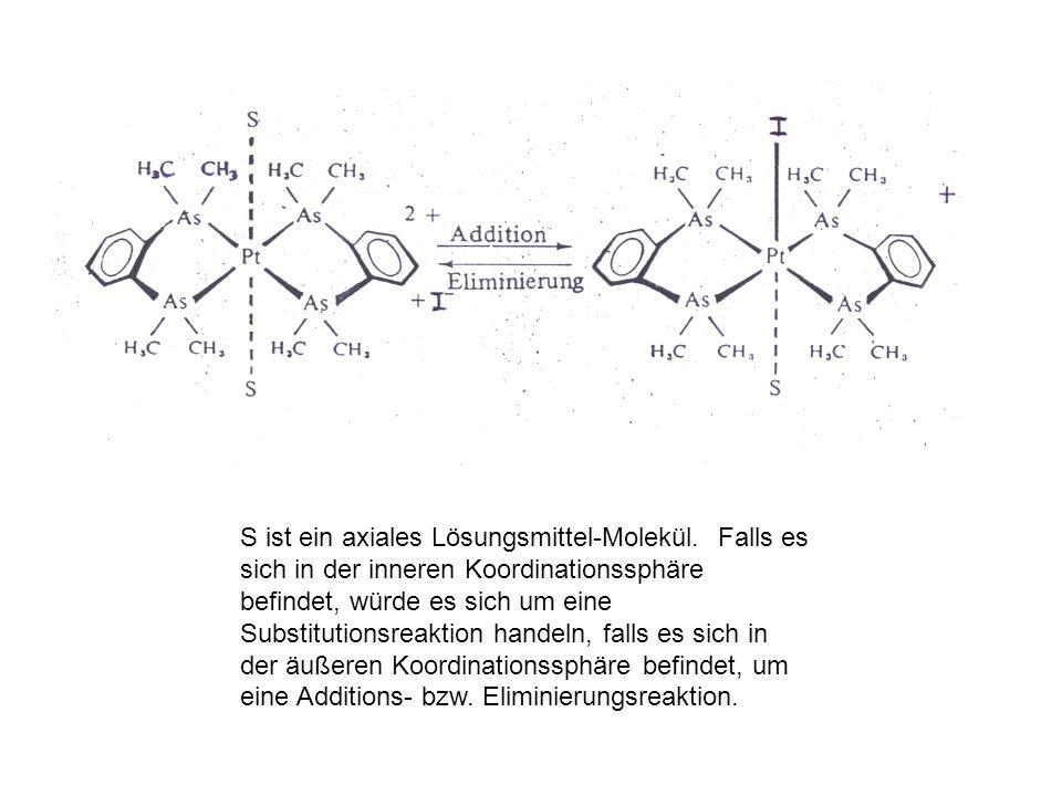 S ist ein axiales Lösungsmittel-Molekül. Falls es sich in der inneren Koordinationssphäre befindet, würde es sich um eine Substitutionsreaktion handel