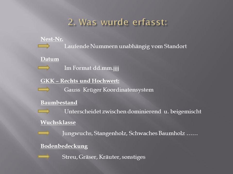 Nest-Nr. Laufende Nummern unabhängig vom Standort Datum Im Format dd.mm.jjjj Jungwuchs, Stangenholz, Schwaches Baumholz …… GKK – Rechts und Hochwert: