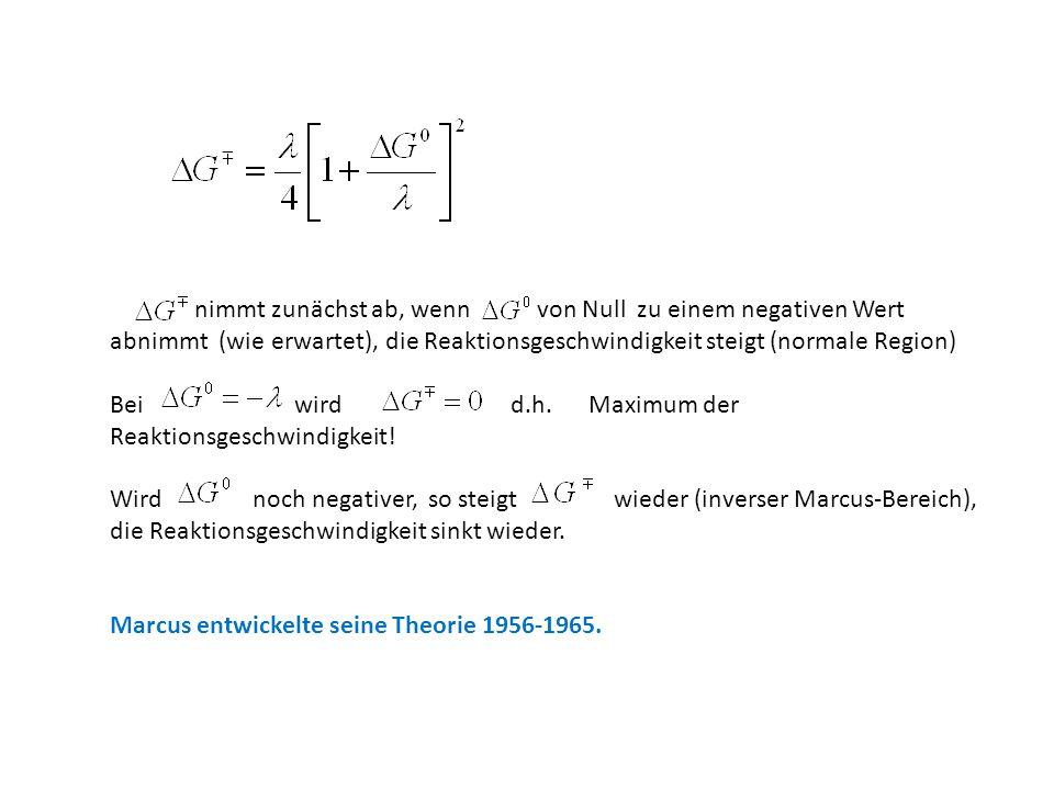 nimmt zunächst ab, wenn von Null zu einem negativen Wert abnimmt (wie erwartet), die Reaktionsgeschwindigkeit steigt (normale Region) Bei wird d.h. Ma