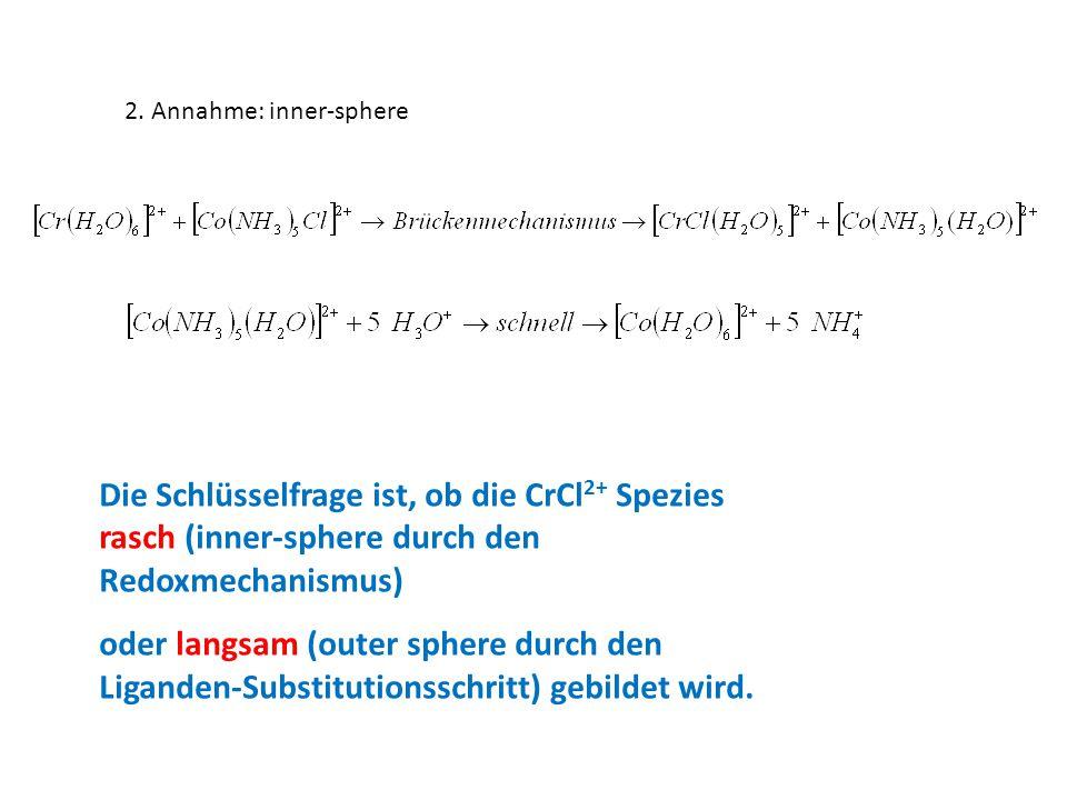 2. Annahme: inner-sphere Die Schlüsselfrage ist, ob die CrCl 2+ Spezies rasch (inner-sphere durch den Redoxmechanismus) oder langsam (outer sphere dur