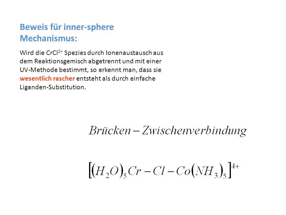 Beweis für inner-sphere Mechanismus: Wird die CrCl 2+ Spezies durch Ionenaustausch aus dem Reaktionsgemisch abgetrennt und mit einer UV-Methode bestim