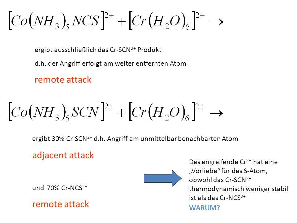 ergibt ausschließlich das Cr-SCN 2+ Produkt d.h. der Angriff erfolgt am weiter entfernten Atom remote attack ergibt 30% Cr-SCN 2+ d.h. Angriff am unmi