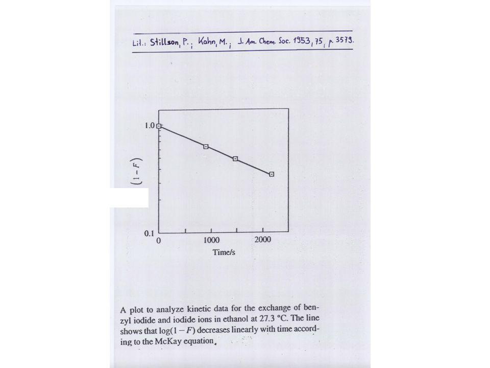 Austauschreaktion des Iod-Atoms zwischen Benzyliodid und Kaliumiodid in Ethanol Natürlich vorkommendes Iod besteht zu 100% aus dem Isotop Markiert werden kann mit Start: Benzyliodid, gelöst in Ethanol, markiertes Kaliumiodid hinzufügen In regelmäßigen Zeitabständen werden Proben entnommen Die Proben werden in ein Benzol-Wasser Gemisch gebracht und geschüttelt: Iodid-Ionen gehen in die wässrigen Phase, Benzyliodid in die organischen Phase.