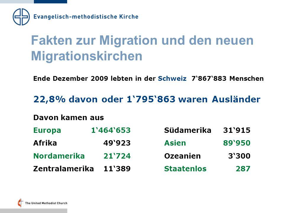 Fakten zur Migration und den neuen Migrationskirchen Die Schweizer EMK-Bezirke mit den meisten Nationalitäten im Gottesdienst sind Biel (10 Nationalitäten) Solothurn und St.