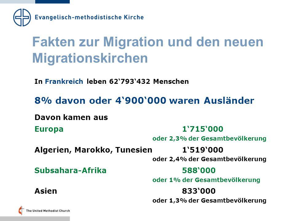 Fakten zur Migration und den neuen Migrationskirchen In Frankreich stieg seit 1999 der Zustrom an Migranten an: aus Afrika um 45% aus Asien um 14%