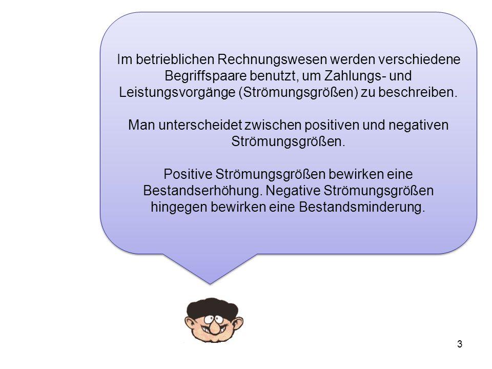4 Zuerst möchte ich dir etwas über die positiven Strömungsgrößen erzählen.