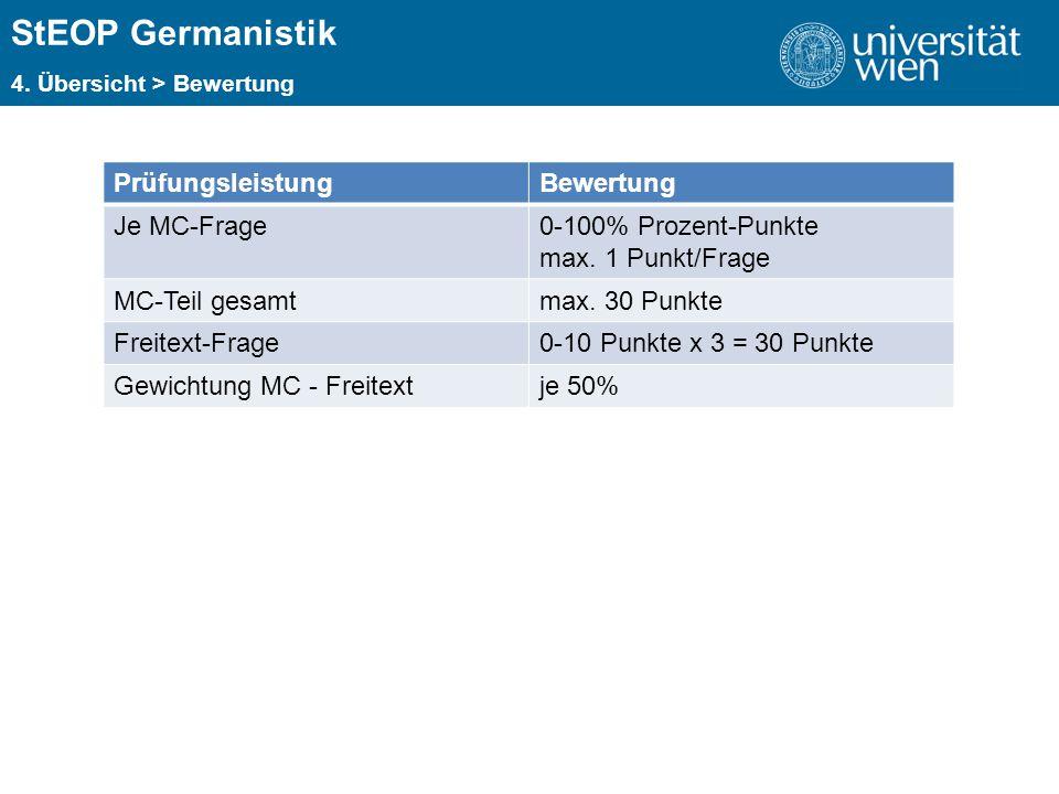 ÜBERSCHRIFT StEOP Germanistik 4. Übersicht > Bewertung PrüfungsleistungBewertung Je MC-Frage0-100% Prozent-Punkte max. 1 Punkt/Frage MC-Teil gesamtmax