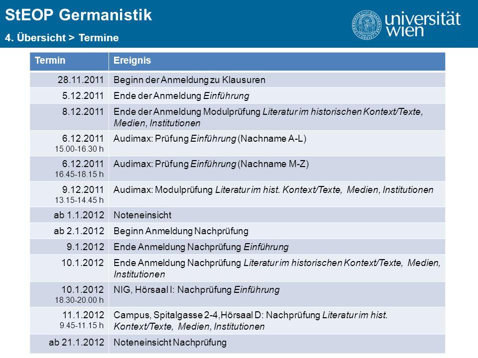 ÜBERSCHRIFT StEOP Germanistik 4. Übersicht > Termine TerminEreignis 28.11.2011Beginn der Anmeldung zu Klausuren 5.12.2011Ende der Anmeldung Einführung