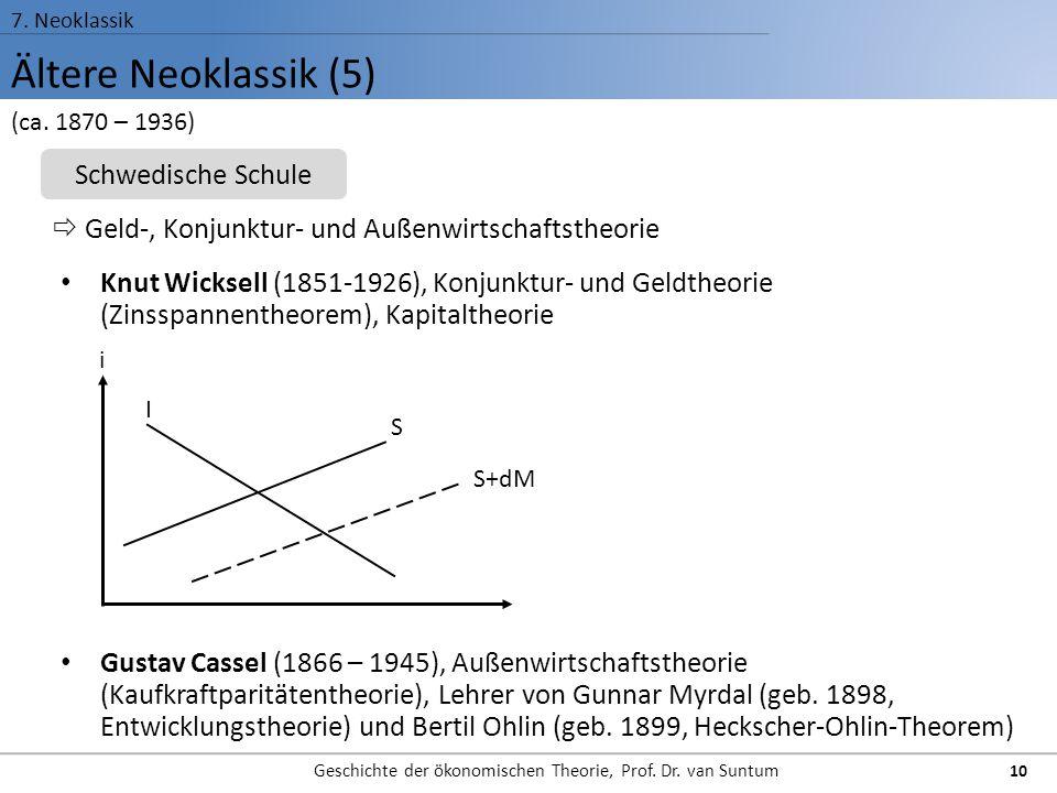 Ältere Neoklassik (5) 7. Neoklassik Geschichte der ökonomischen Theorie, Prof. Dr. van Suntum 10 Knut Wicksell (1851-1926), Konjunktur- und Geldtheori