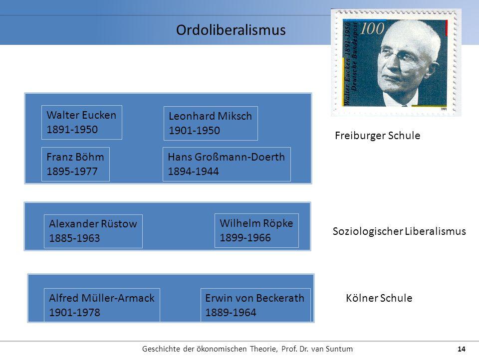 Geschichte der ökonomischen Theorie, Prof. Dr. van Suntum 14 Ordoliberalismus Walter Eucken 1891-1950 Franz Böhm 1895-1977 Leonhard Miksch 1901-1950 H