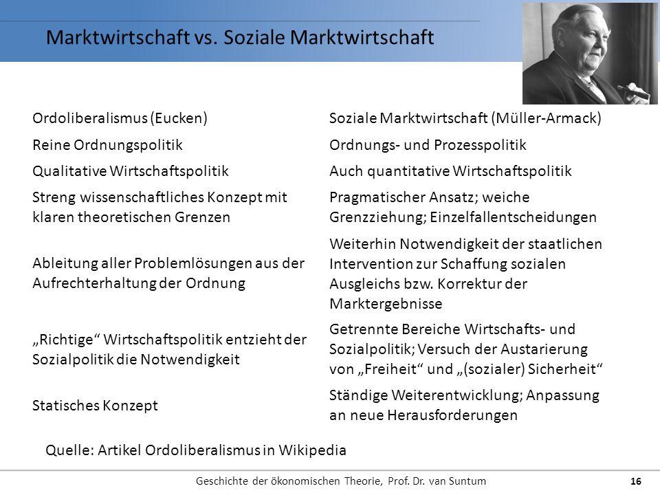 Geschichte der ökonomischen Theorie, Prof. Dr. van Suntum 16 Ordoliberalismus (Eucken)Soziale Marktwirtschaft (Müller-Armack) Reine OrdnungspolitikOrd